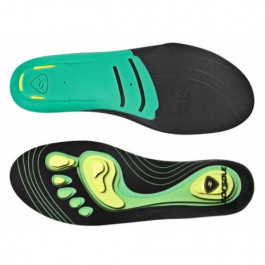 Buy Insole SOFSOLE Fit Neutral  Elkor