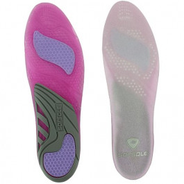 Buy Insole SOFSOLE Gel Active  Elkor