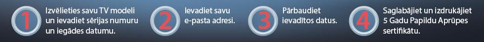 Philips 5 лет гарантии
