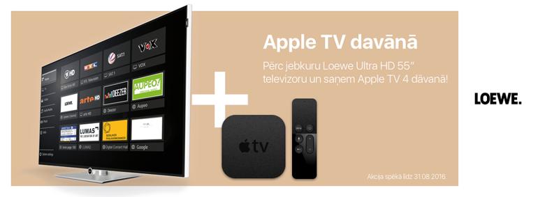 Loewe Apple TV