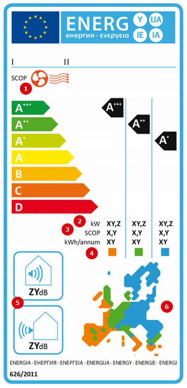 Sildīšanas gaisa kondicionētāja marķējums